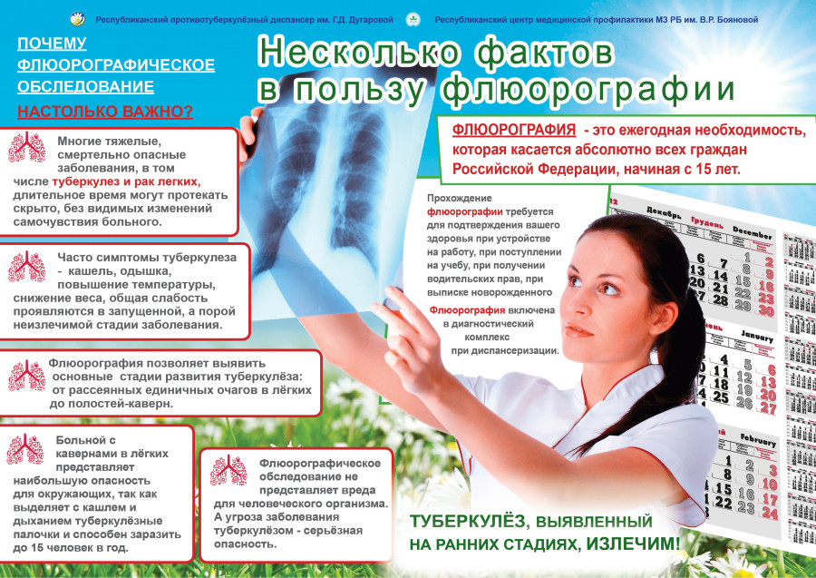 Флюорография-РКПТД-РЦМП